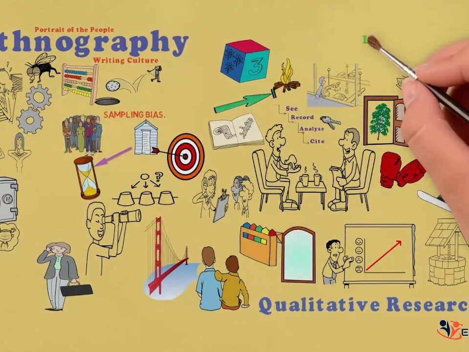 Mini-Ethnography