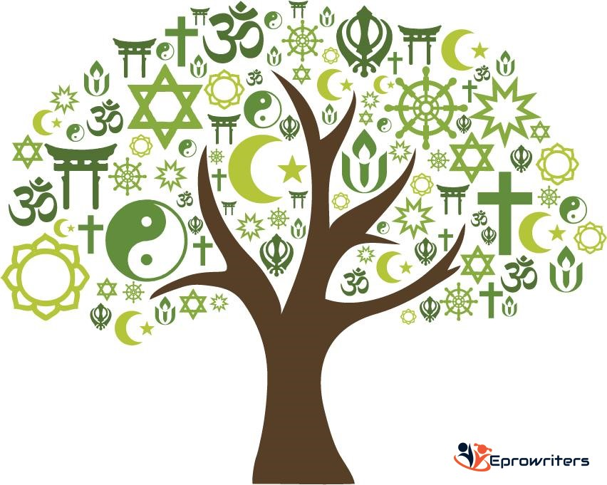 Religions in the World