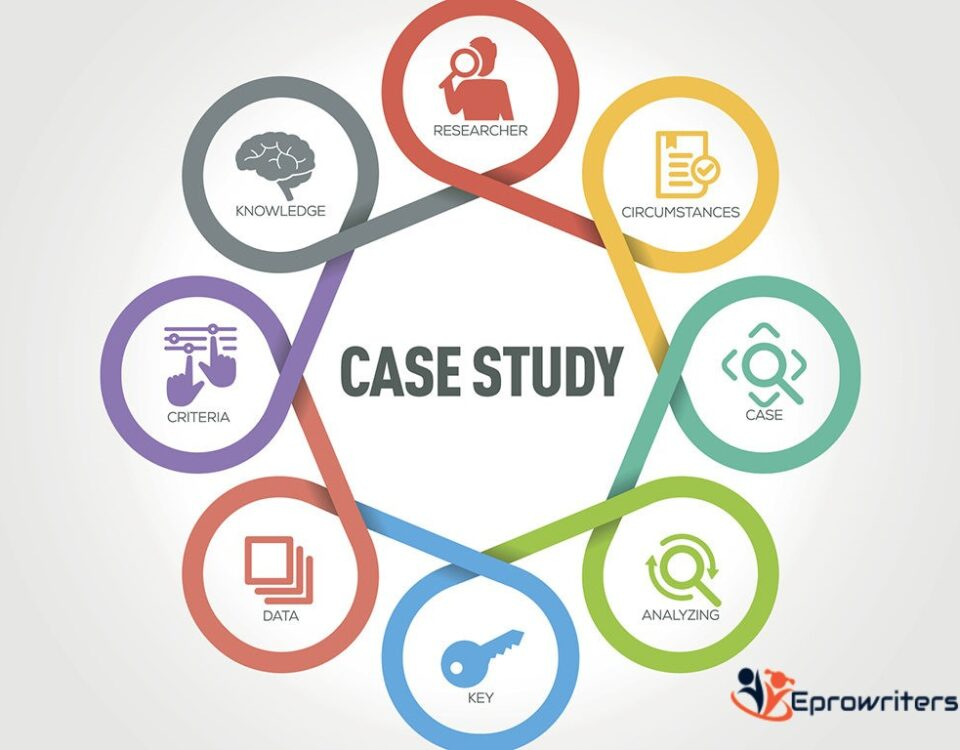 Entrepreneurial Leadership Case Study.
