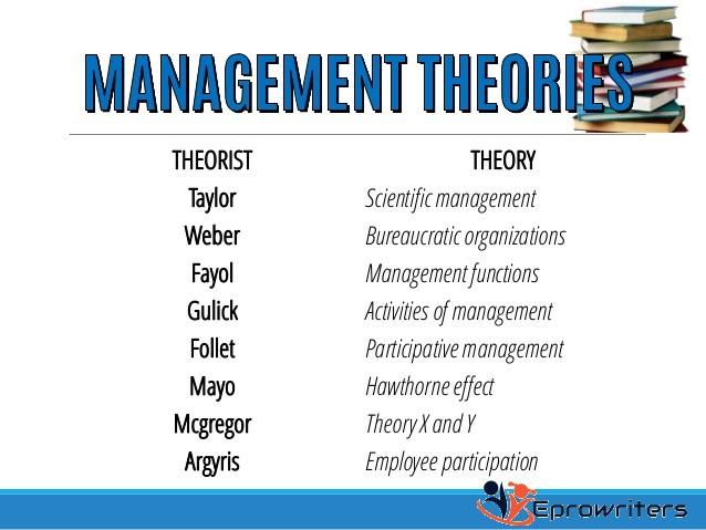 Deriving Organizational Culture from Organizational Theory
